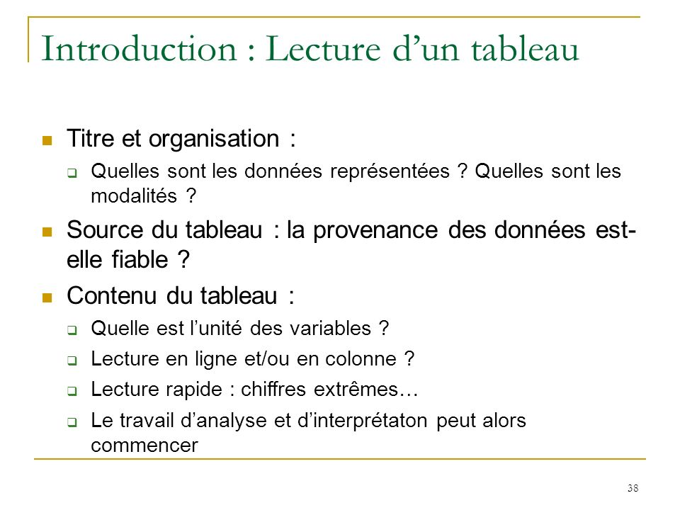 Introduction : Lecture d'un tableau