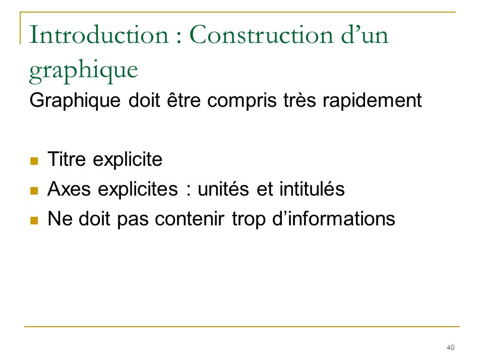 Introduction : Construction d'un graphique