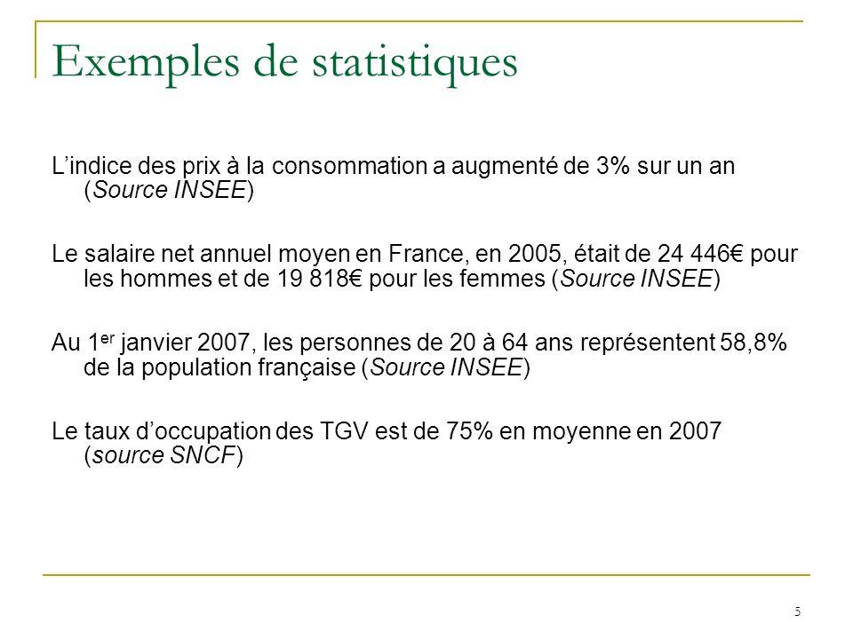 Exemples de statistiques