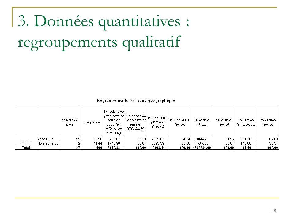 3. Données quantitatives : regroupements qualitatif