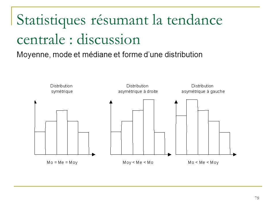 Statistiques résumant la tendance centrale : discussion