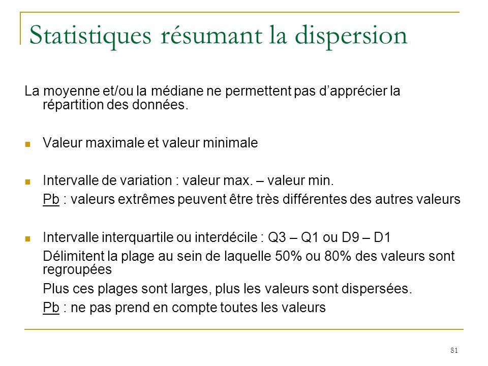 Statistiques résumant la dispersion