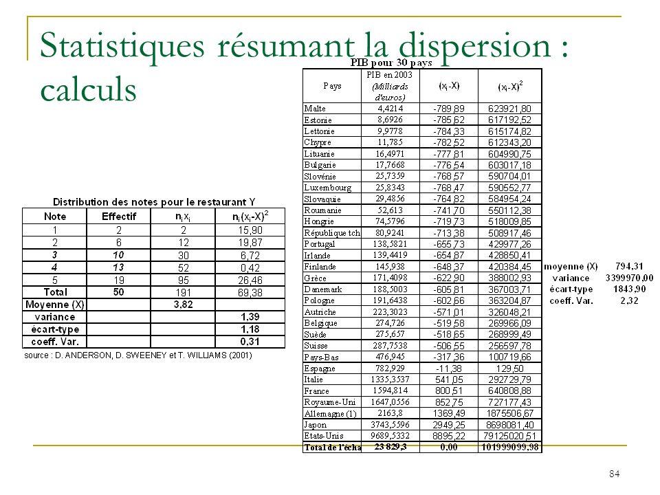 Statistiques résumant la dispersion : calculs