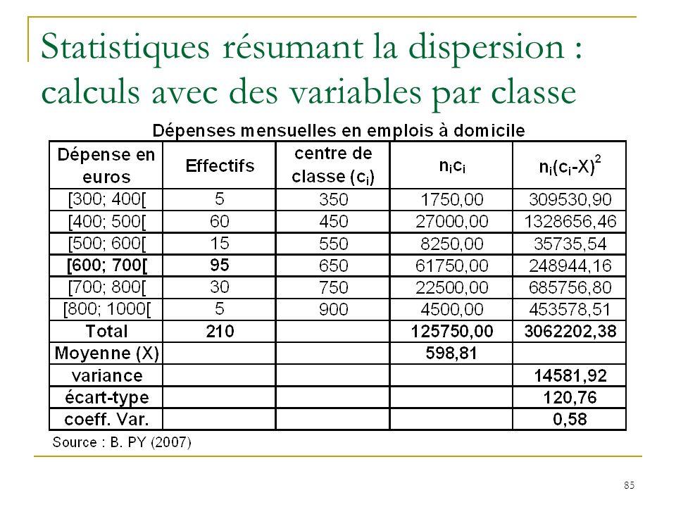 Statistiques résumant la dispersion : calculs avec des variables par classe