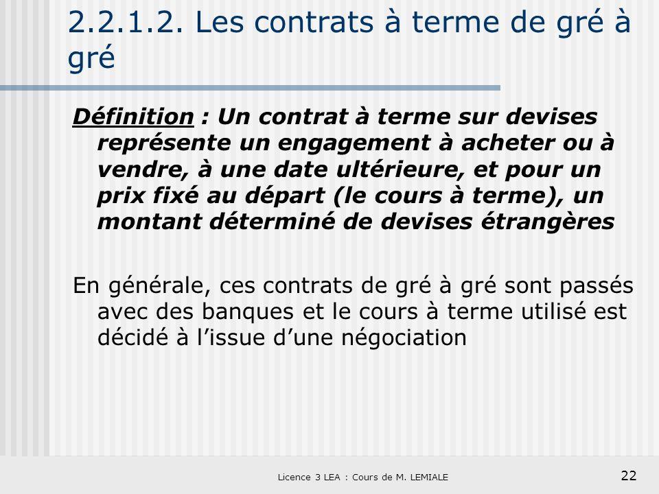 2.2.1.2. Les contrats à terme de gré à gré