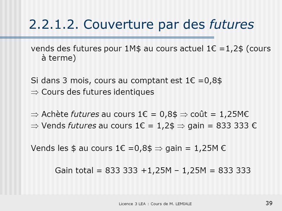 2.2.1.2. Couverture par des futures
