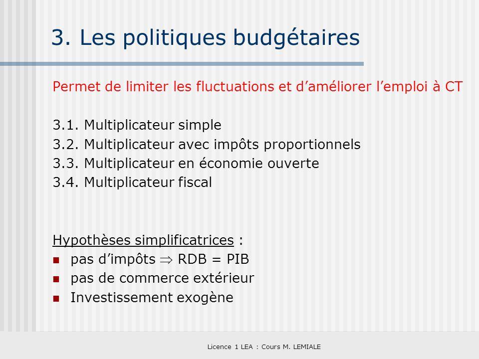 3. Les politiques budgétaires