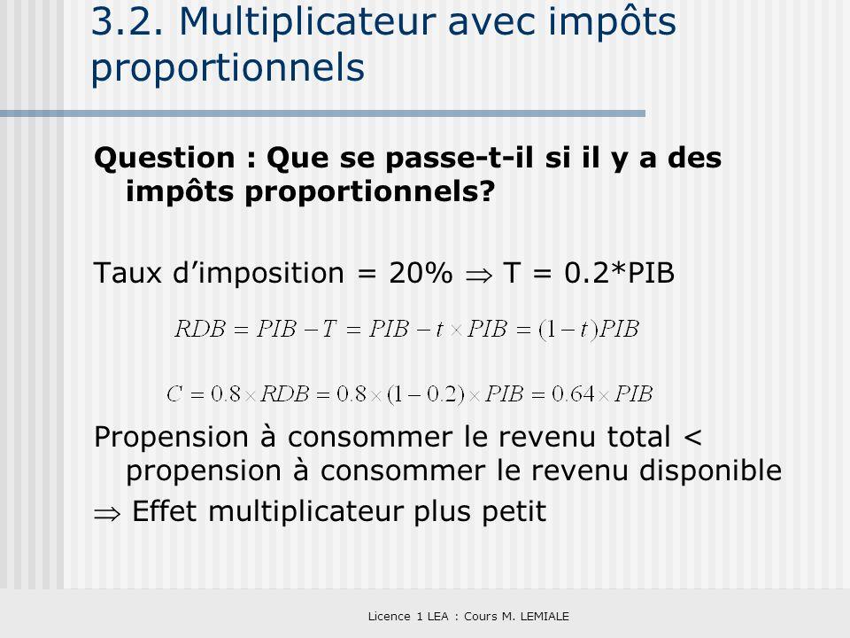 3.2. Multiplicateur avec impôts proportionnels