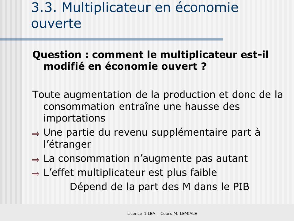 3.3. Multiplicateur en économie ouverte