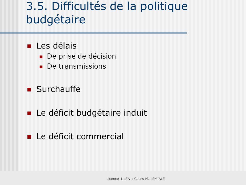 3.5. Difficultés de la politique budgétaire