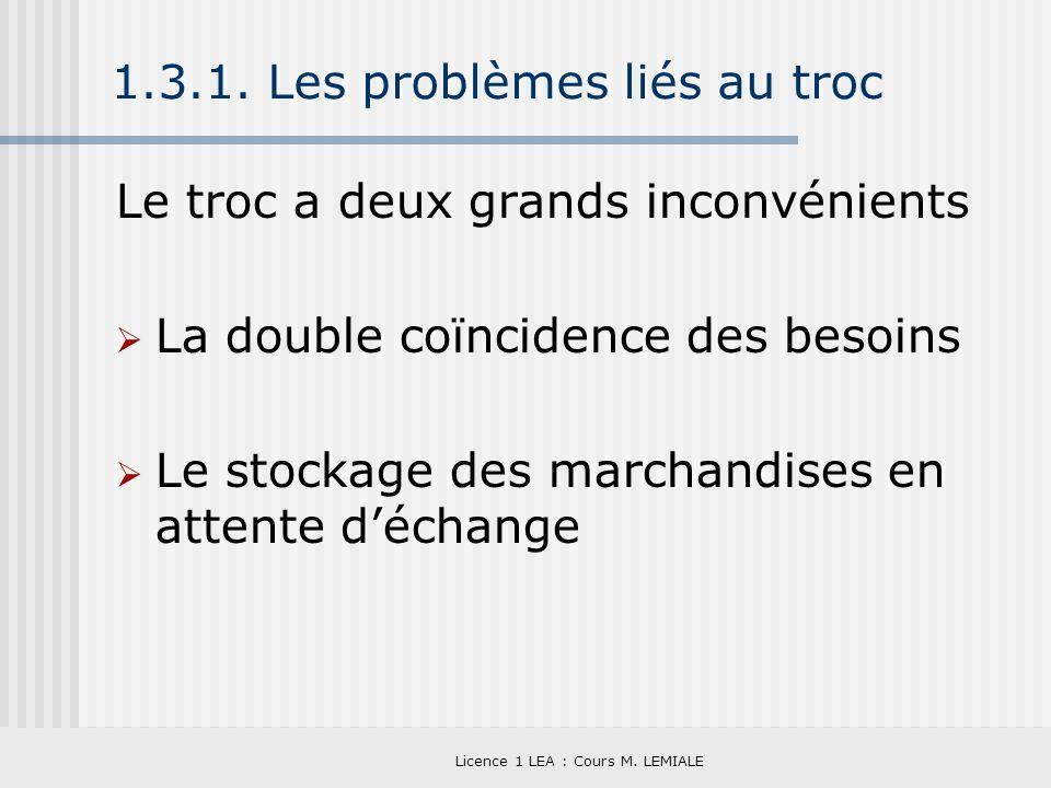 1.3.1. Les problèmes liés au troc