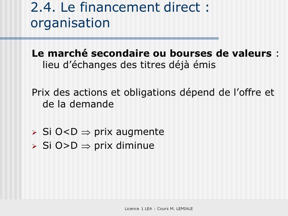 2.4. Le financement direct : organisation