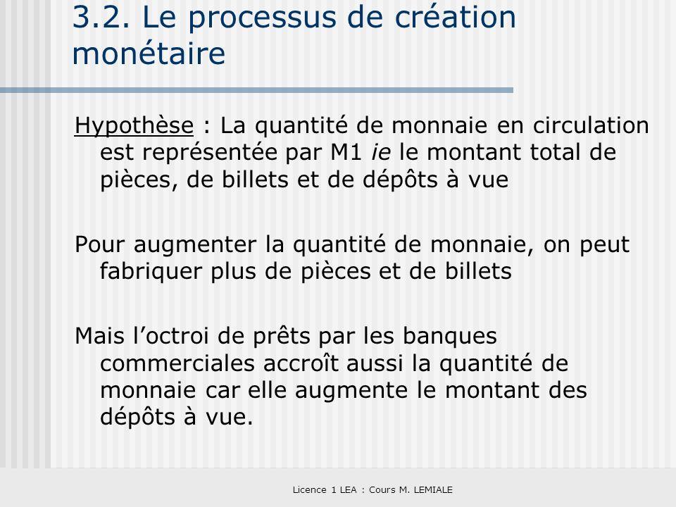 3.2. Le processus de création monétaire
