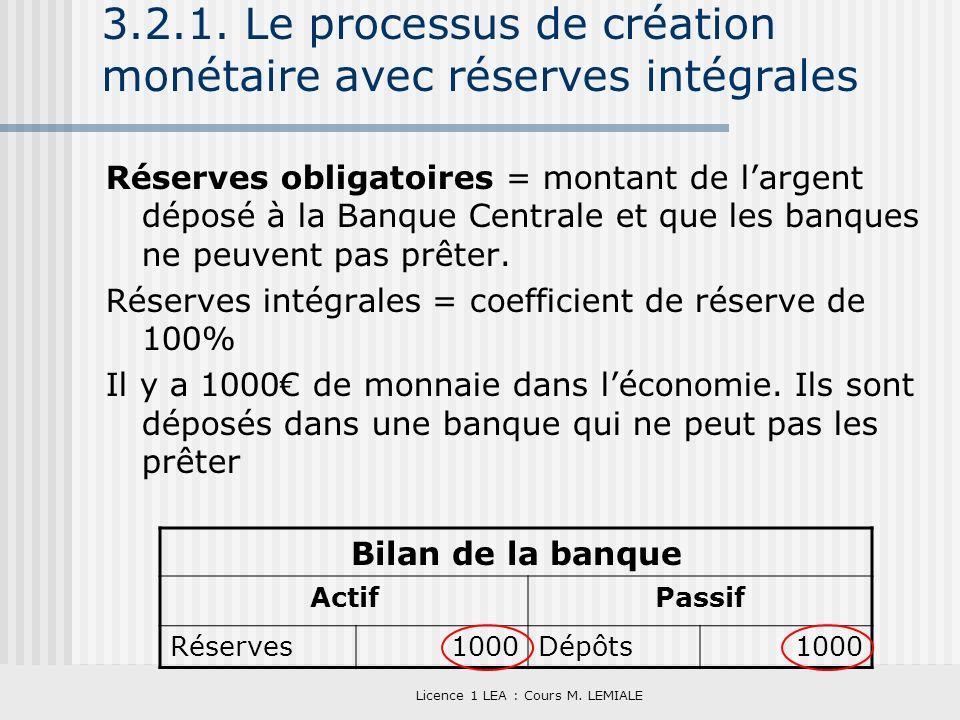 3.2.1. Le processus de création monétaire avec réserves intégrales