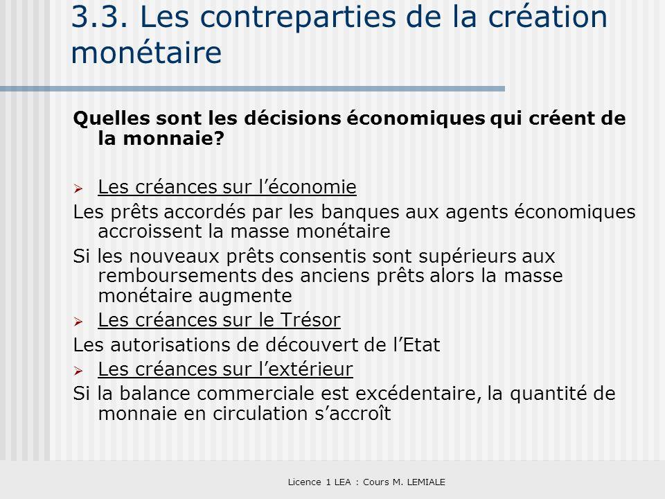 3.3. Les contreparties de la création monétaire
