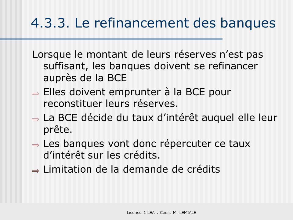 4.3.3. Le refinancement des banques