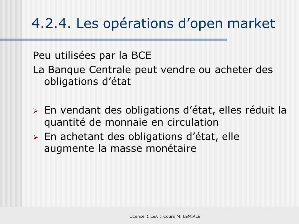 4.2.4. Les opérations d'open market