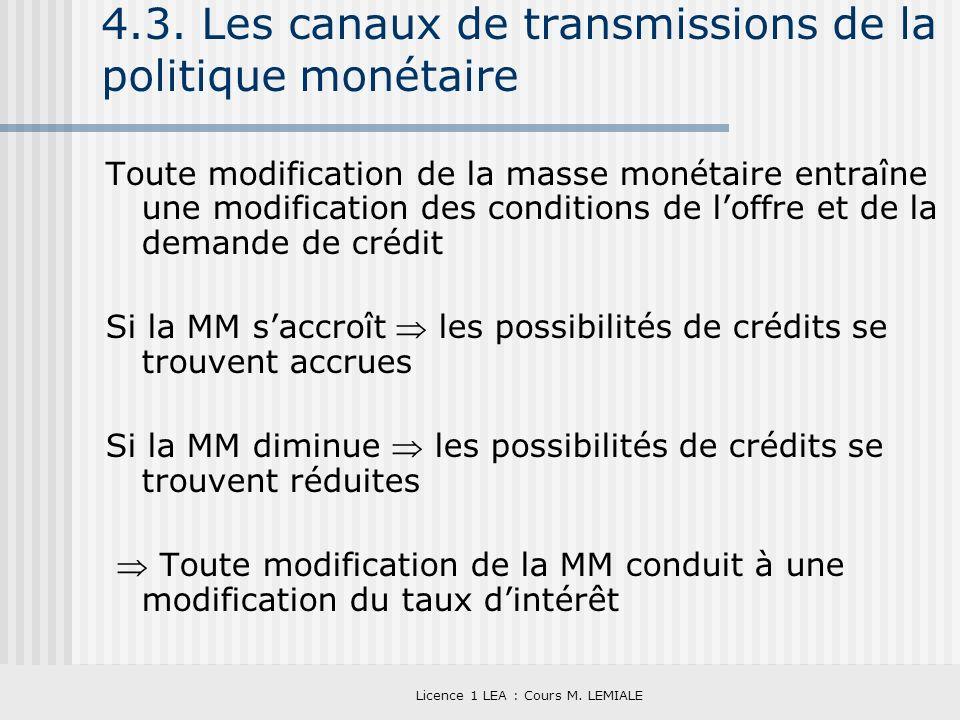 4.3. Les canaux de transmissions de la politique monétaire
