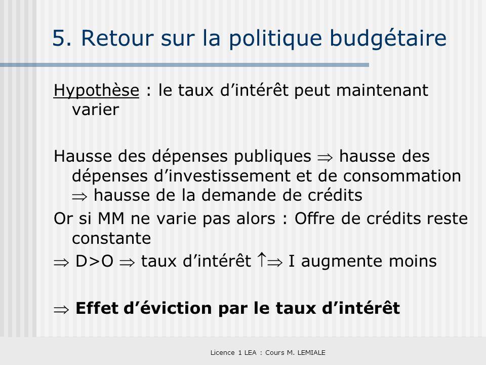 5. Retour sur la politique budgétaire