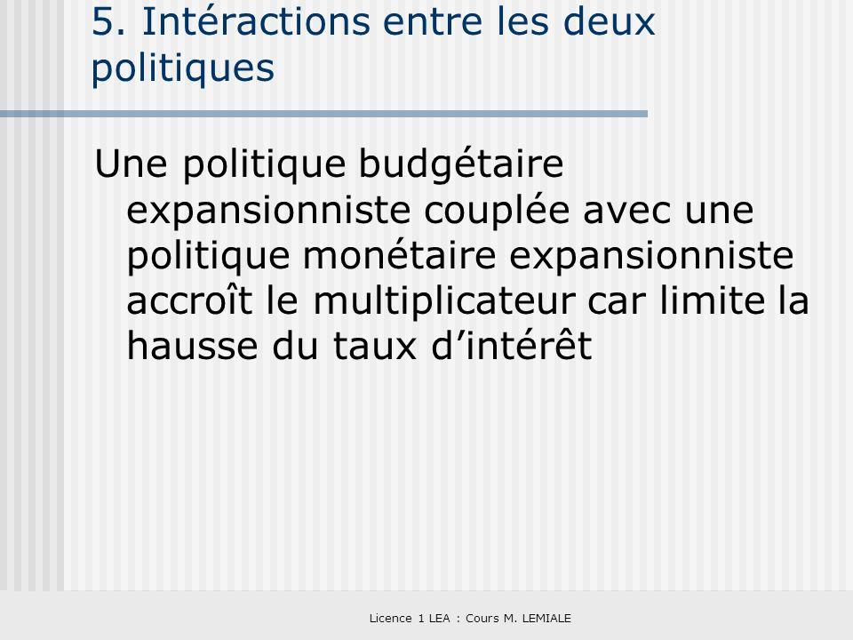 5. Intéractions entre les deux politiques