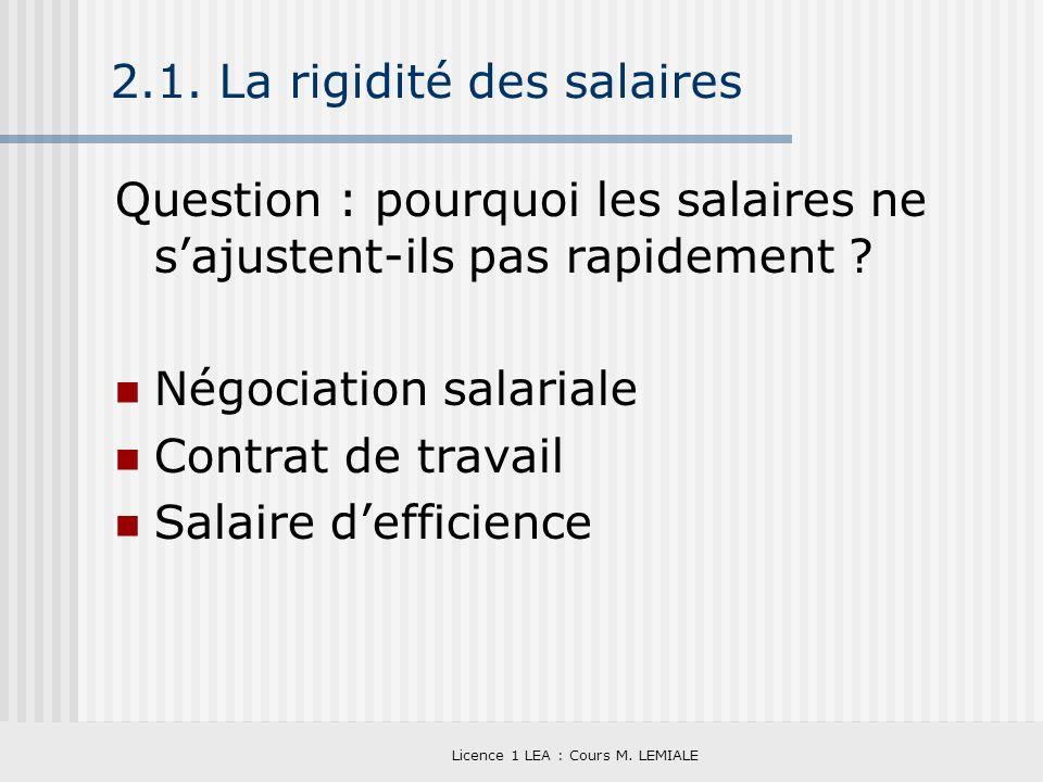2.1. La rigidité des salaires