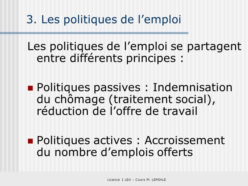 3. Les politiques de l'emploi