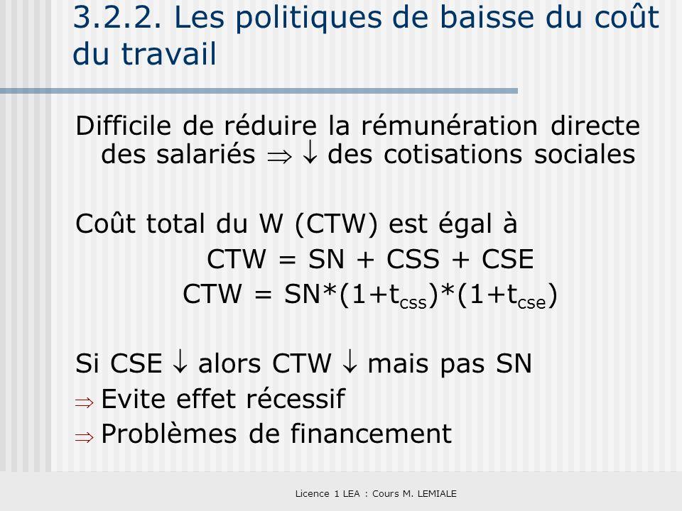3.2.2. Les politiques de baisse du coût du travail