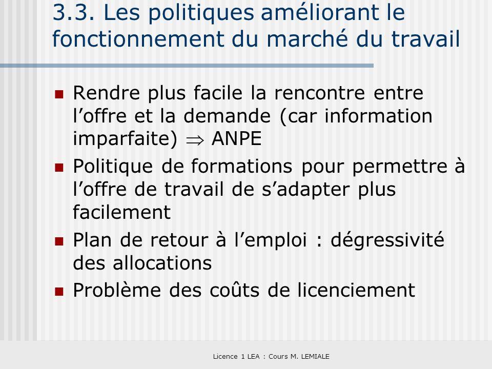 3.3. Les politiques améliorant le fonctionnement du marché du travail