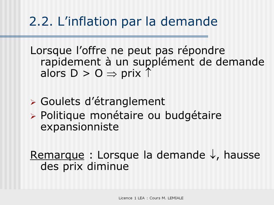 2.2. L'inflation par la demande