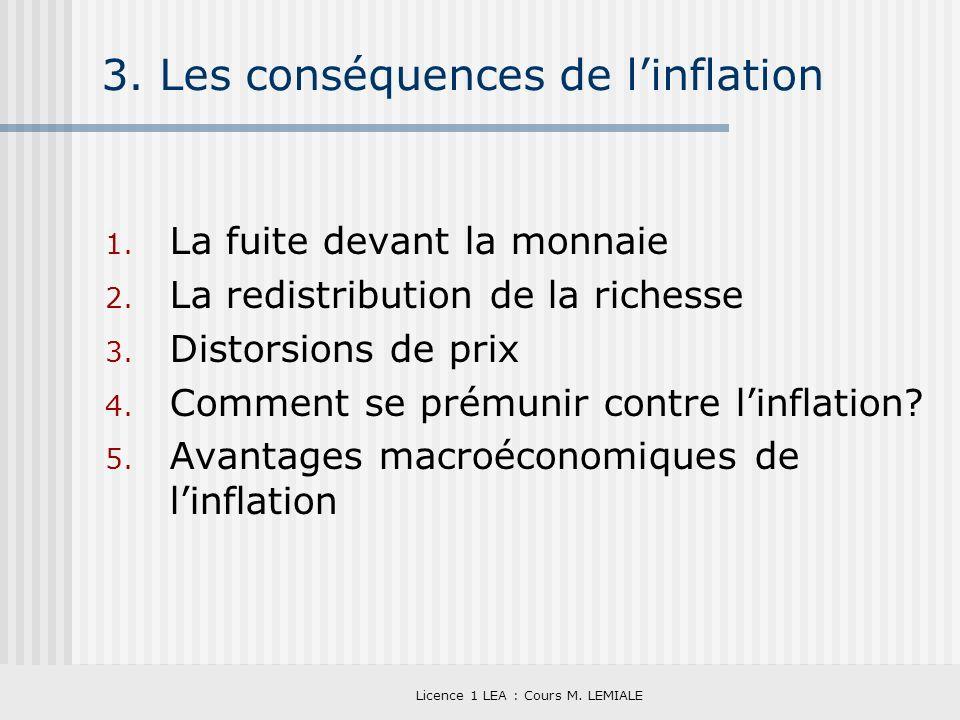 3. Les conséquences de l'inflation