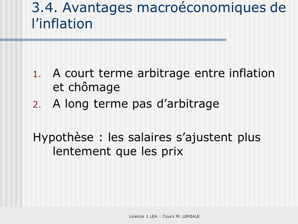 3.4. Avantages macroéconomiques de l'inflation