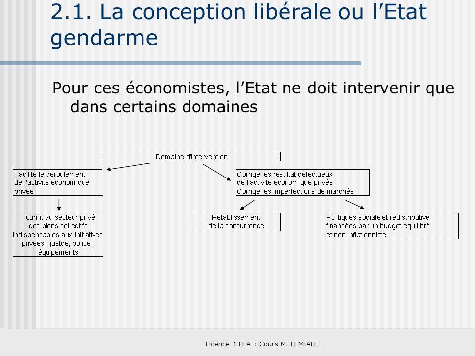 2.1. La conception libérale ou l'Etat gendarme