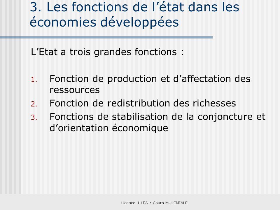3. Les fonctions de l'état dans les économies développées