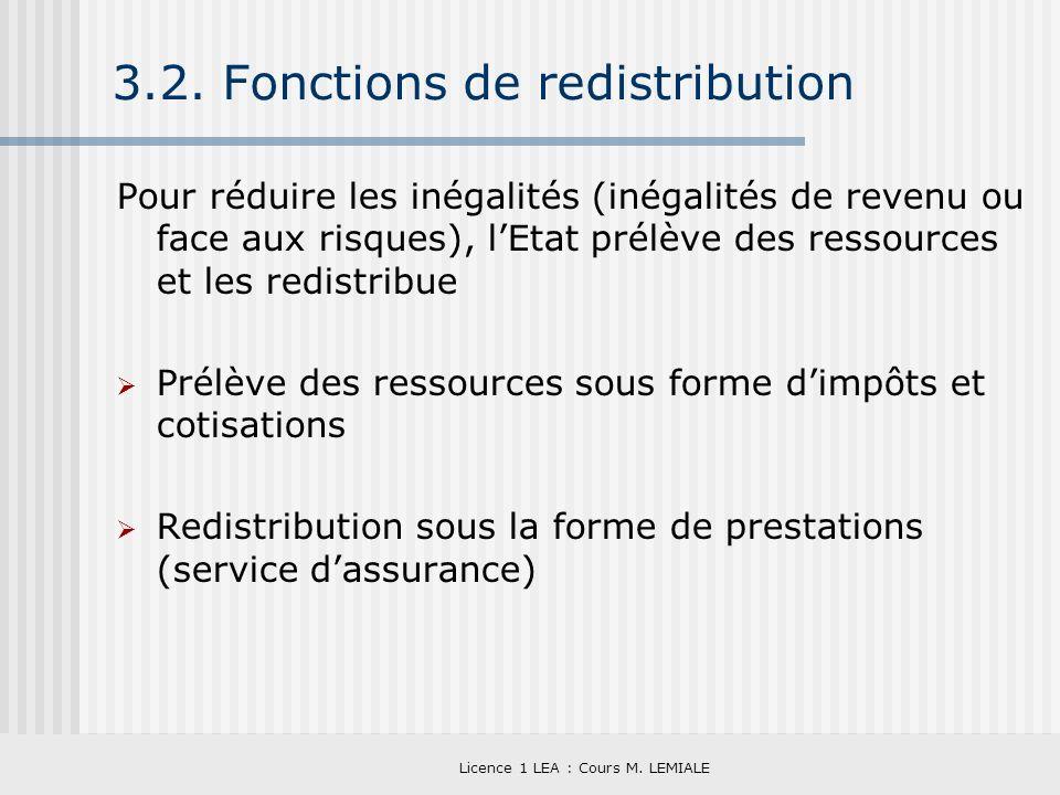3.2. Fonctions de redistribution