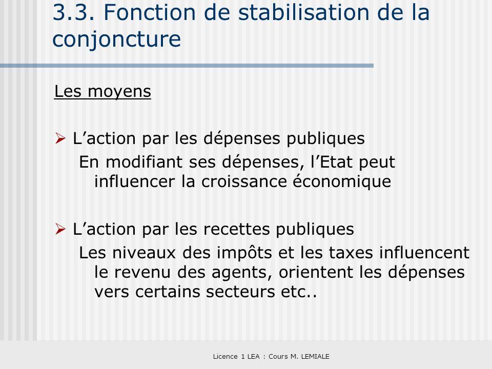 3.3. Fonction de stabilisation de la conjoncture