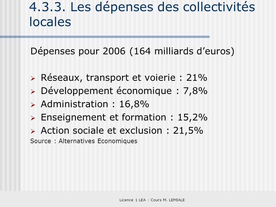 4.3.3. Les dépenses des collectivités locales