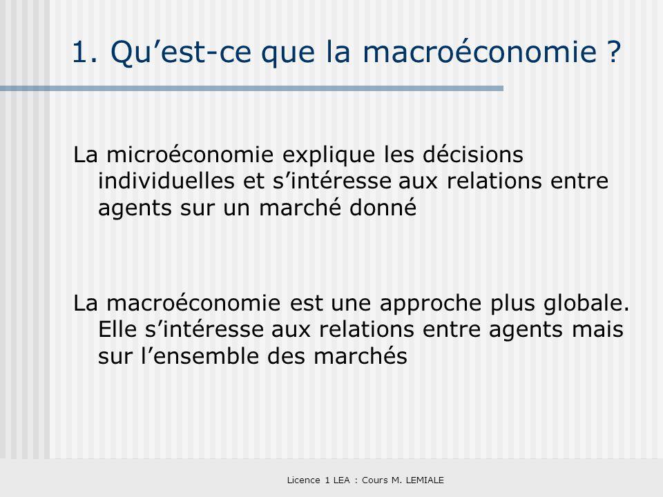 1. Qu'est-ce que la macroéconomie