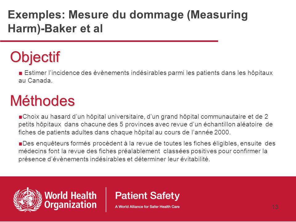 Exemples: Mesure du dommage (Measuring Harm)-Baker et al