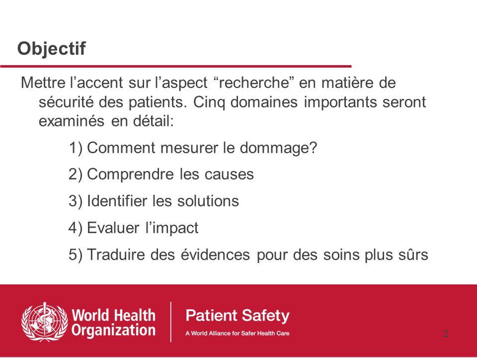 Objectif Mettre l'accent sur l'aspect recherche en matière de sécurité des patients. Cinq domaines importants seront examinés en détail: