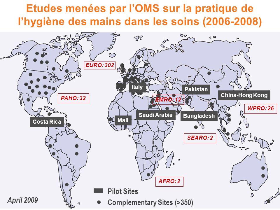 Etudes menées par l'OMS sur la pratique de l'hygiène des mains dans les soins (2006-2008)