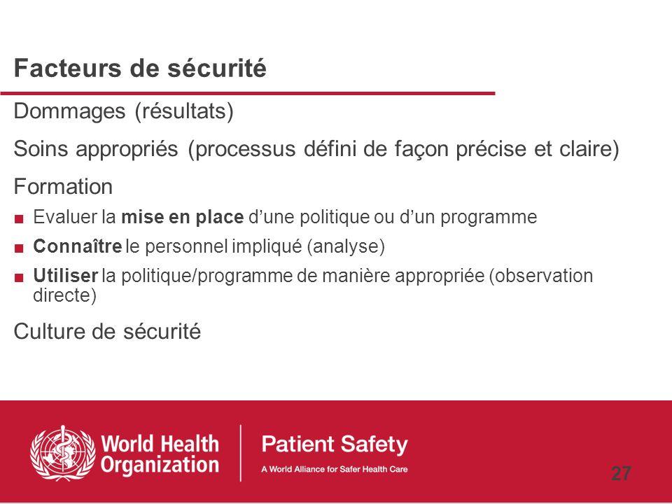 Facteurs de sécurité Dommages (résultats)