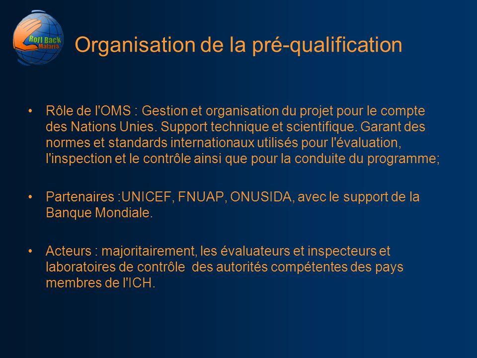 Organisation de la pré-qualification