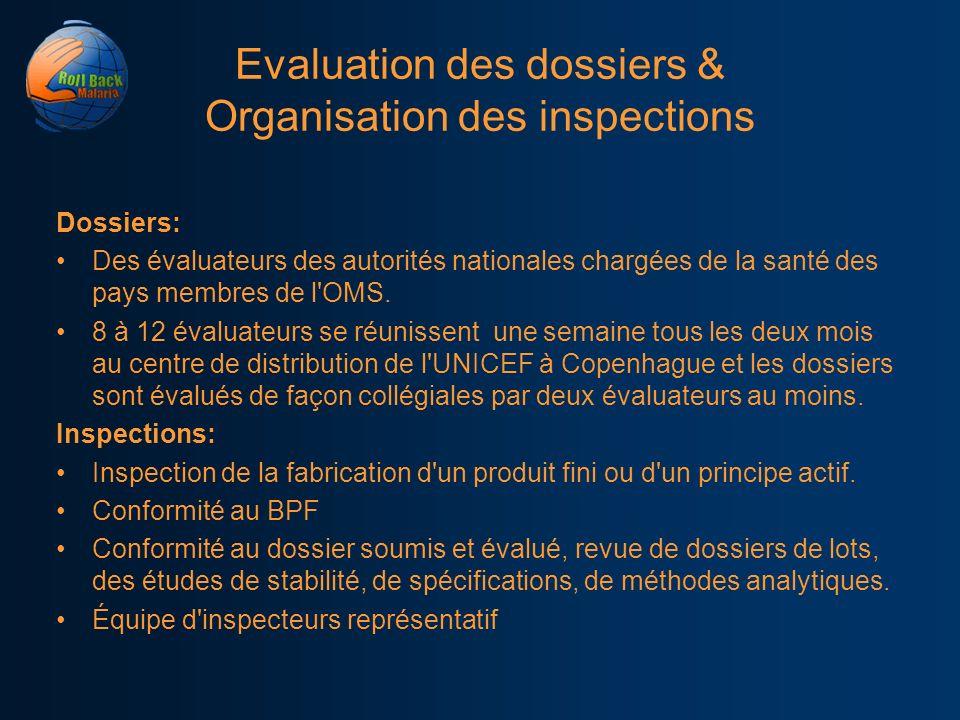 Evaluation des dossiers & Organisation des inspections