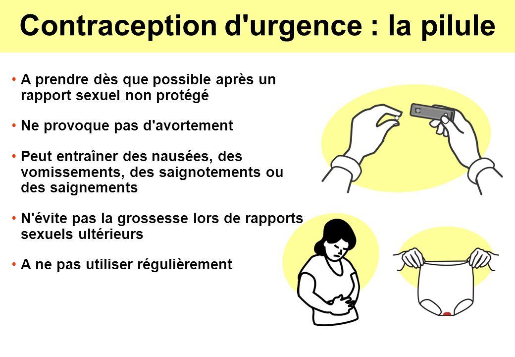 Contraception d urgence : la pilule