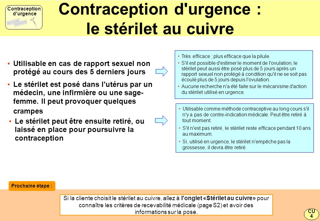 Contraception d urgence :