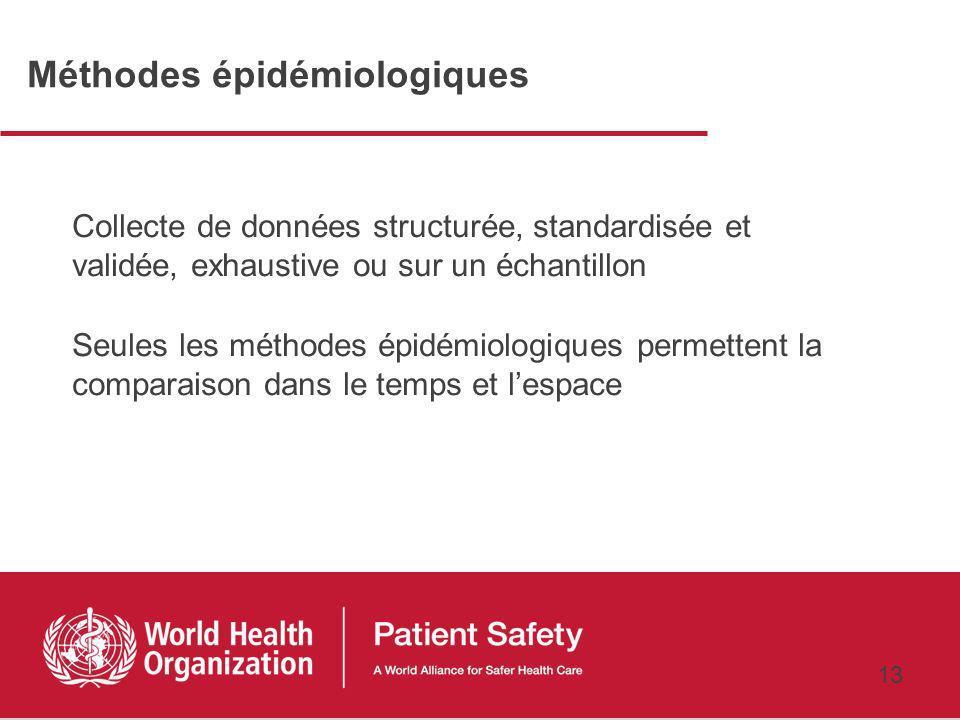 Méthodes épidémiologiques
