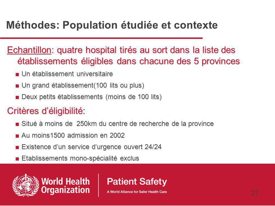 Méthodes: Population étudiée et contexte