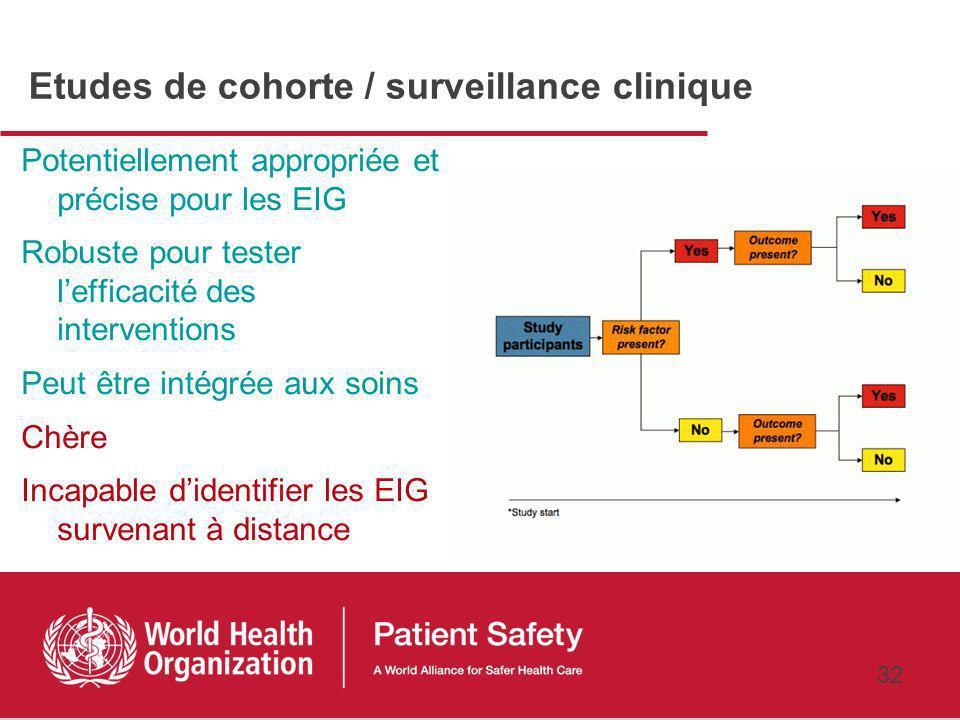 Etudes de cohorte / surveillance clinique