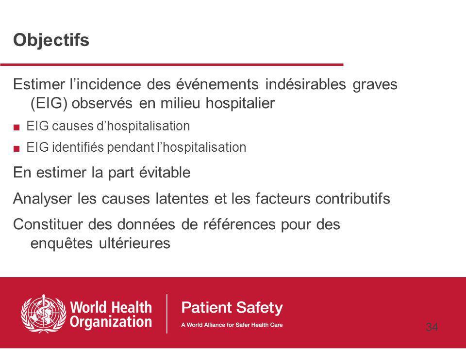 Objectifs Estimer l'incidence des événements indésirables graves (EIG) observés en milieu hospitalier.