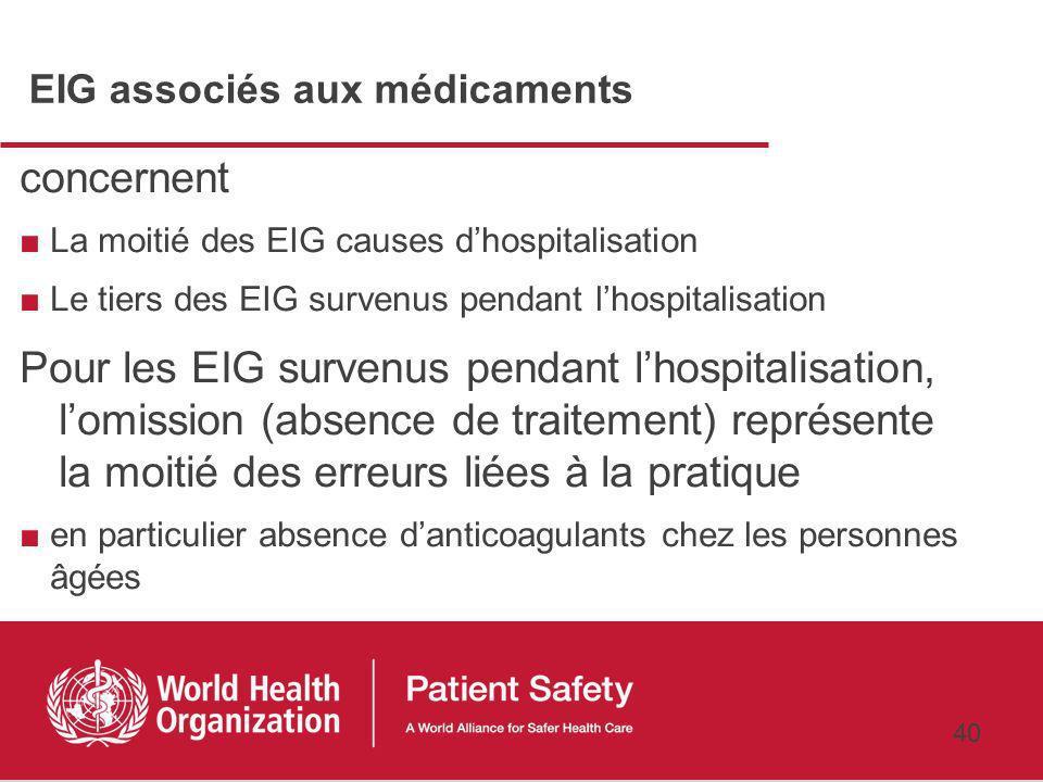 EIG associés aux médicaments